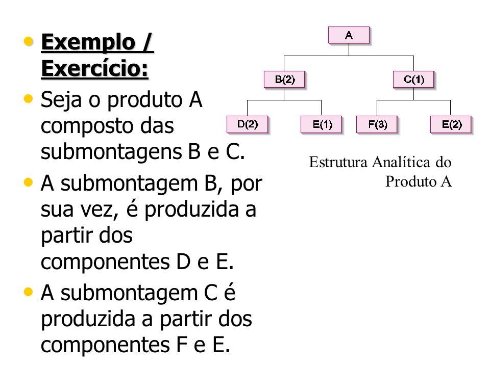 Seja o produto A composto das submontagens B e C.