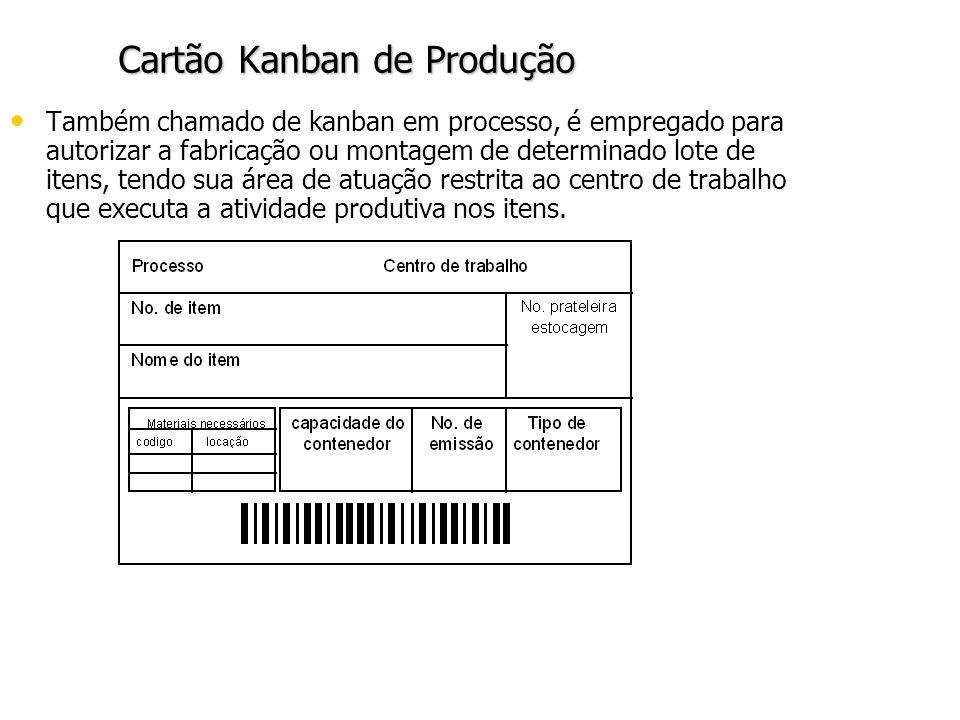 Cartão Kanban de Produção