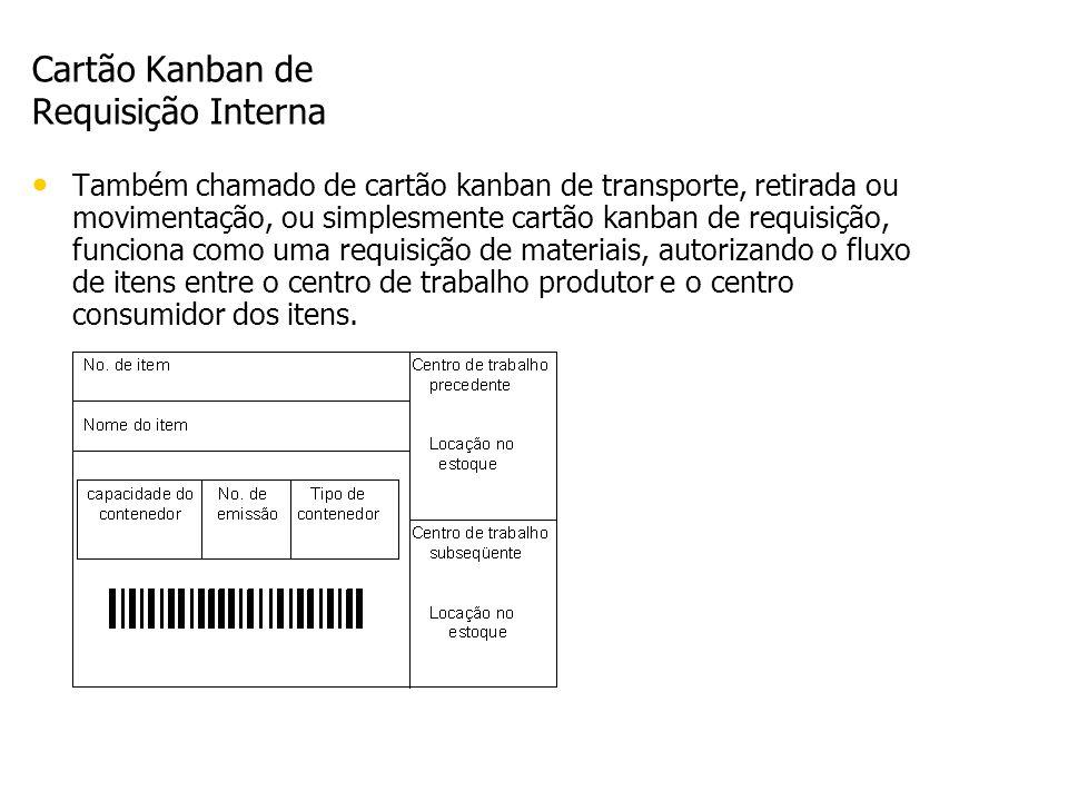 Cartão Kanban de Requisição Interna
