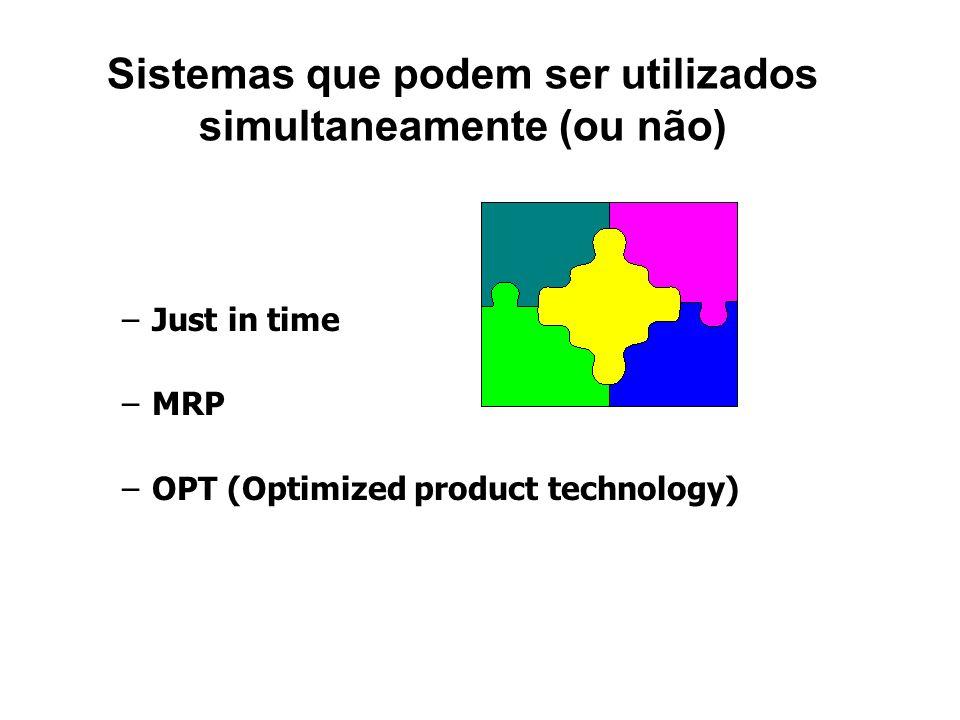 Sistemas que podem ser utilizados simultaneamente (ou não)