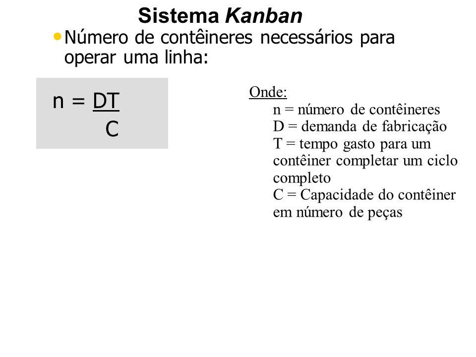 Sistema KanbanNúmero de contêineres necessários para operar uma linha: n = DT. C. Onde: n = número de contêineres.