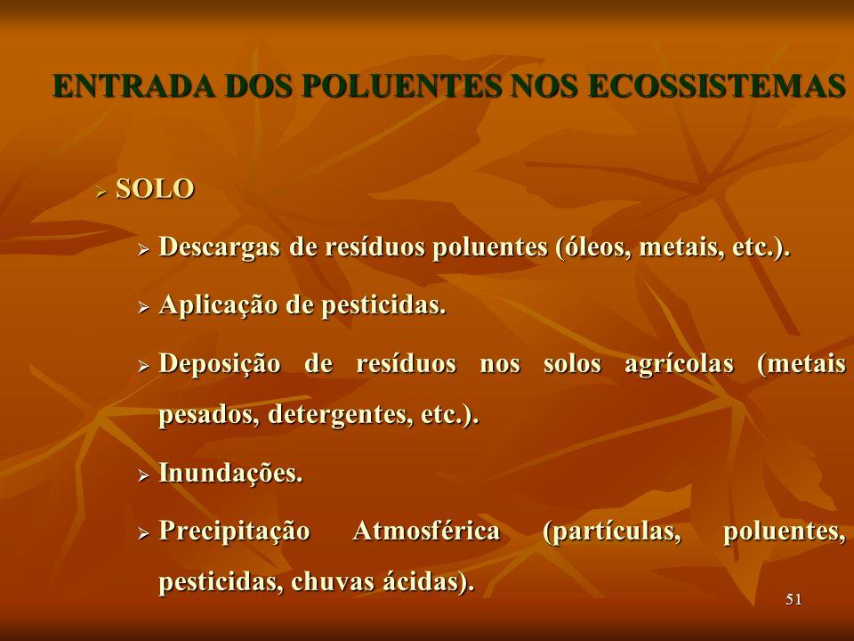 ENTRADA DOS POLUENTES NOS ECOSSISTEMAS