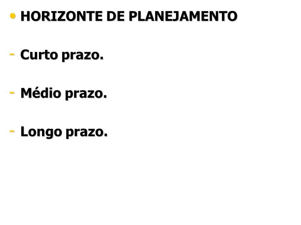 HORIZONTE DE PLANEJAMENTO