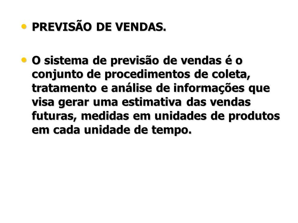 PREVISÃO DE VENDAS.