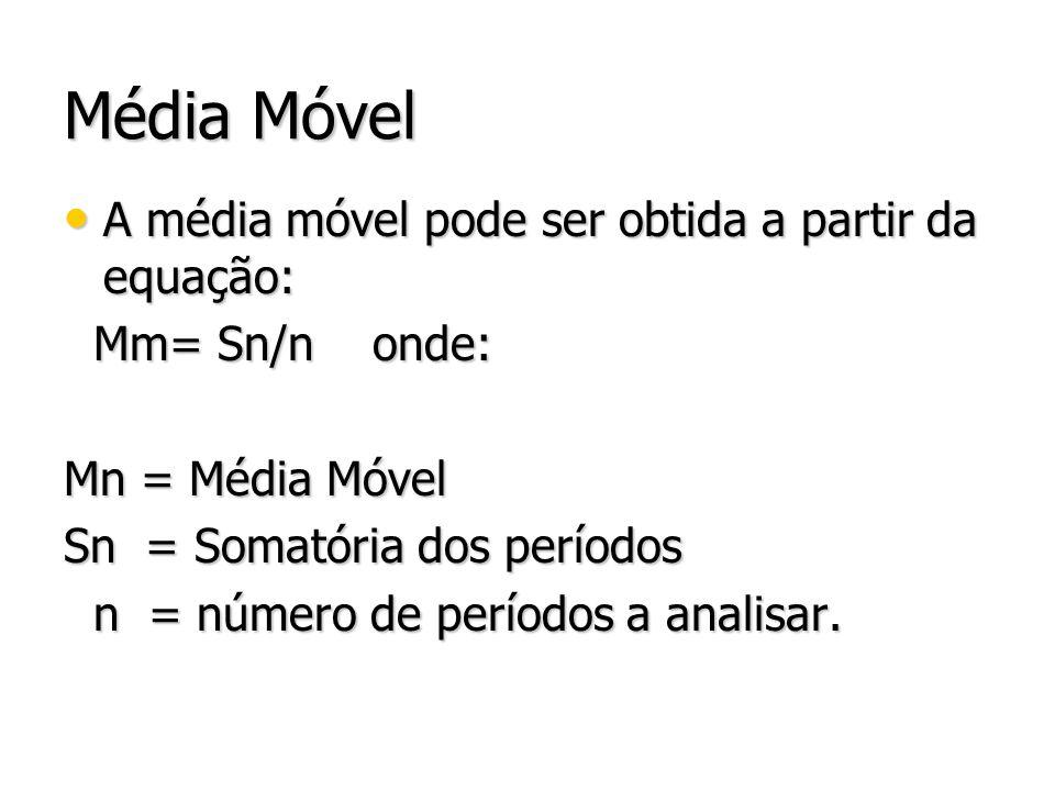 Média Móvel A média móvel pode ser obtida a partir da equação: