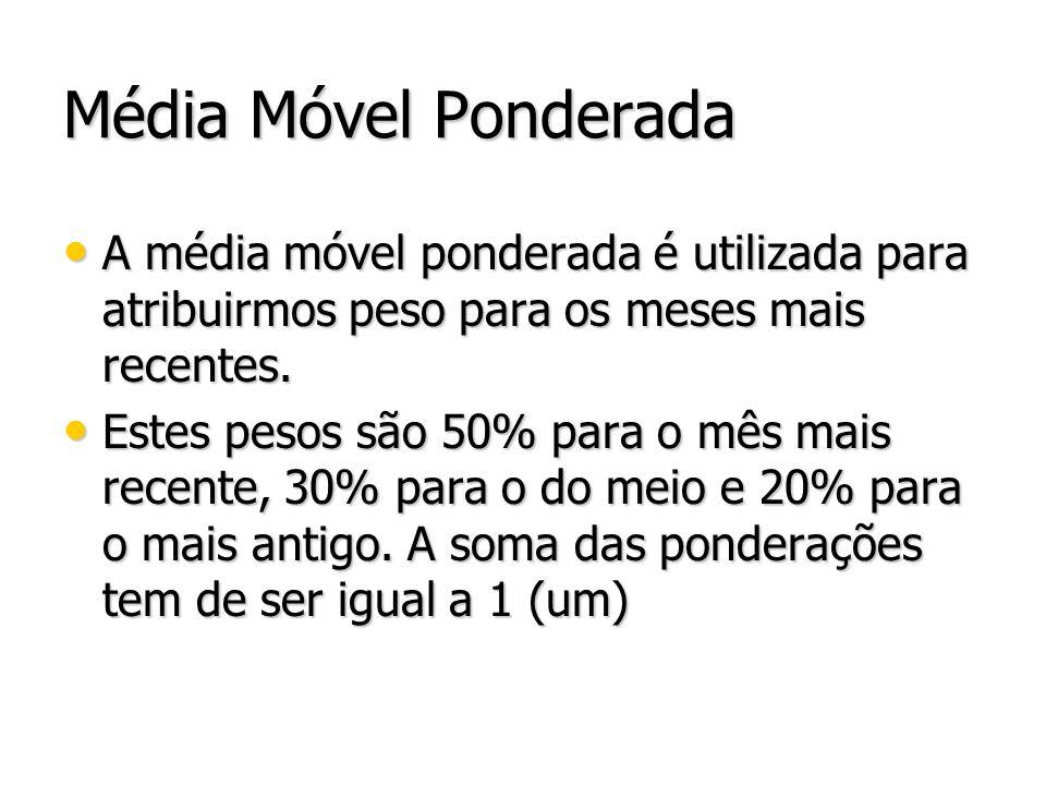 Média Móvel PonderadaA média móvel ponderada é utilizada para atribuirmos peso para os meses mais recentes.