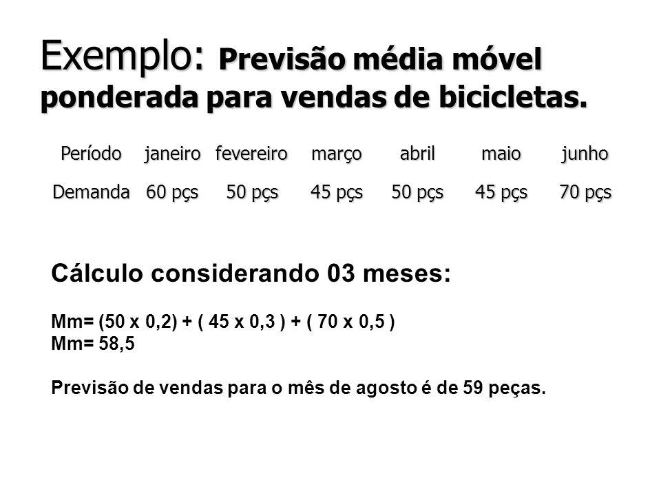 Exemplo: Previsão média móvel ponderada para vendas de bicicletas.