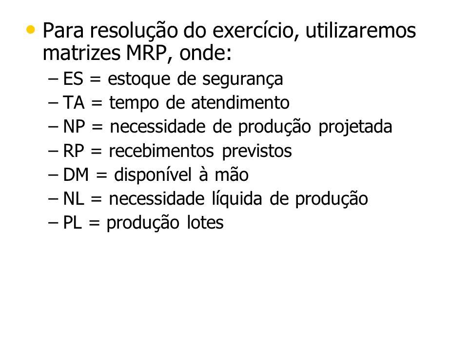 Para resolução do exercício, utilizaremos matrizes MRP, onde: