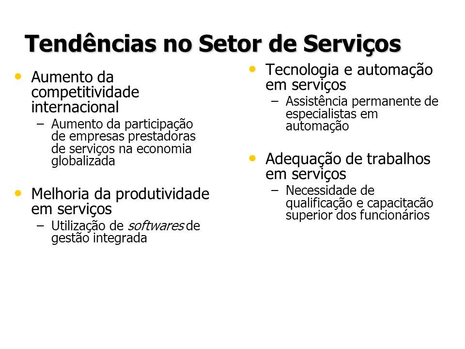 Tendências no Setor de Serviços