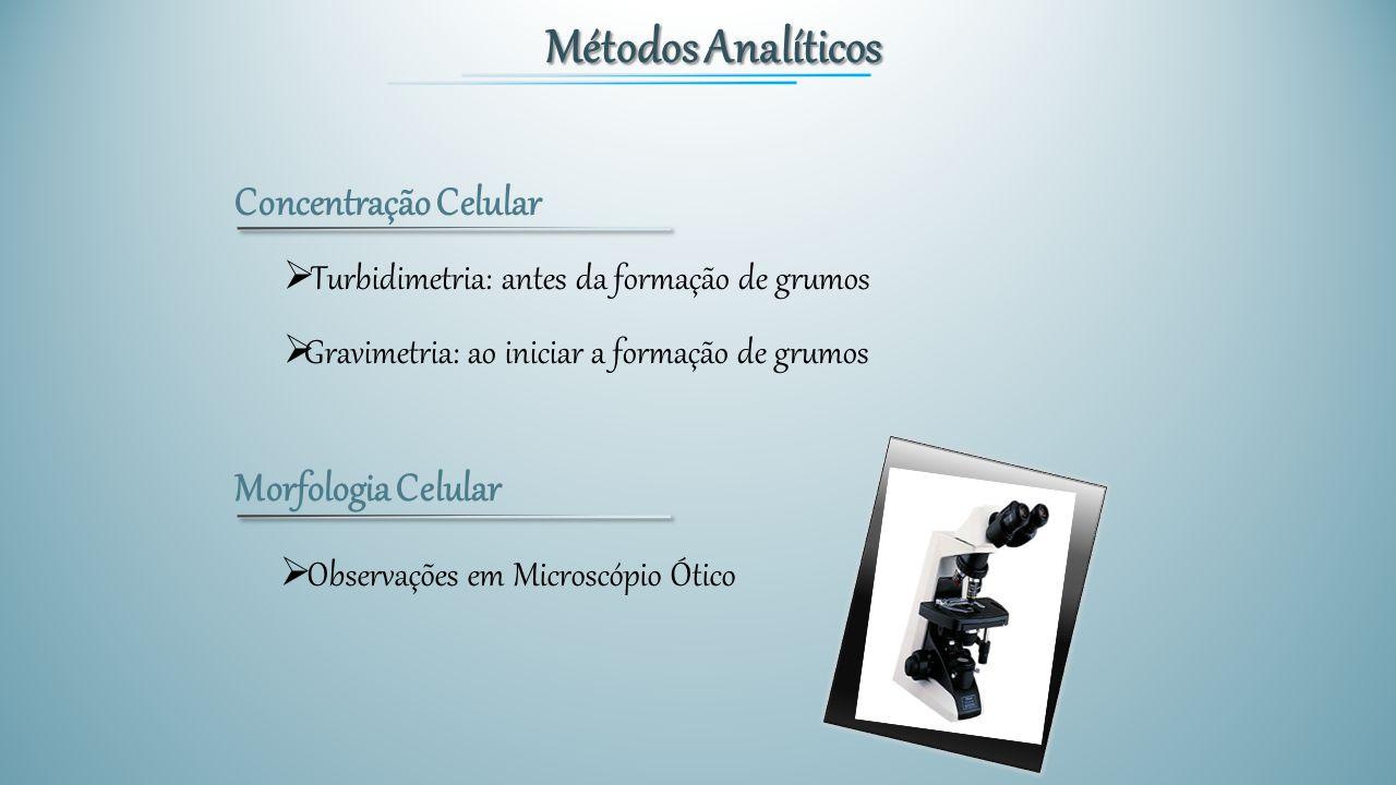 Métodos Analíticos Concentração Celular Morfologia Celular
