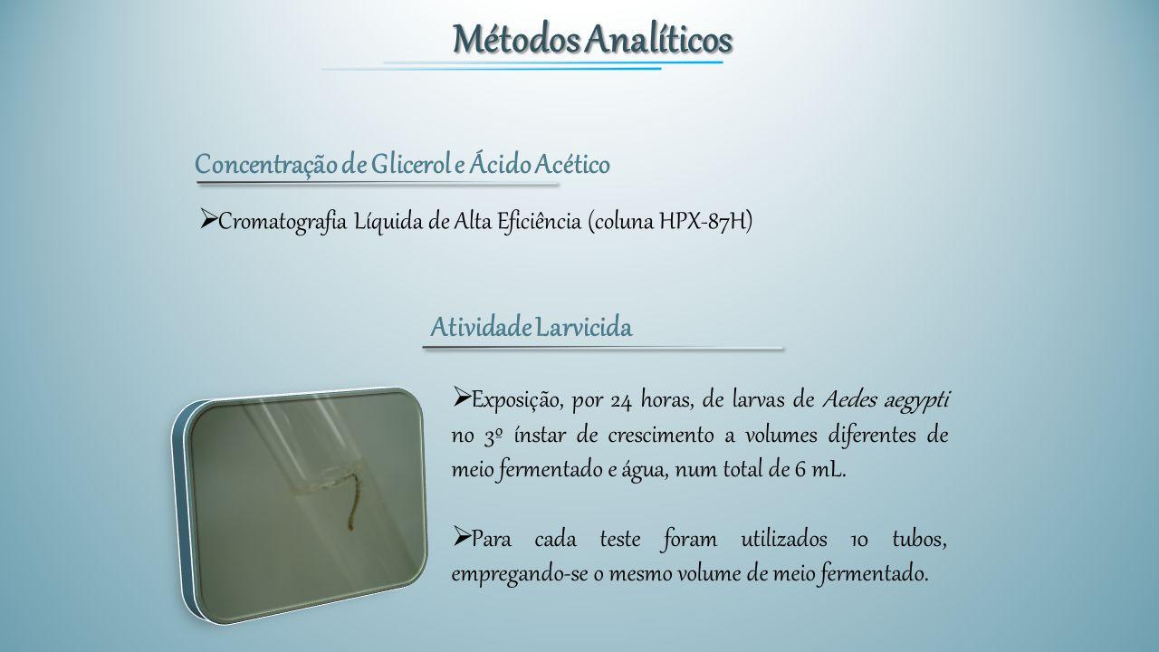 Métodos Analíticos Concentração de Glicerol e Ácido Acético