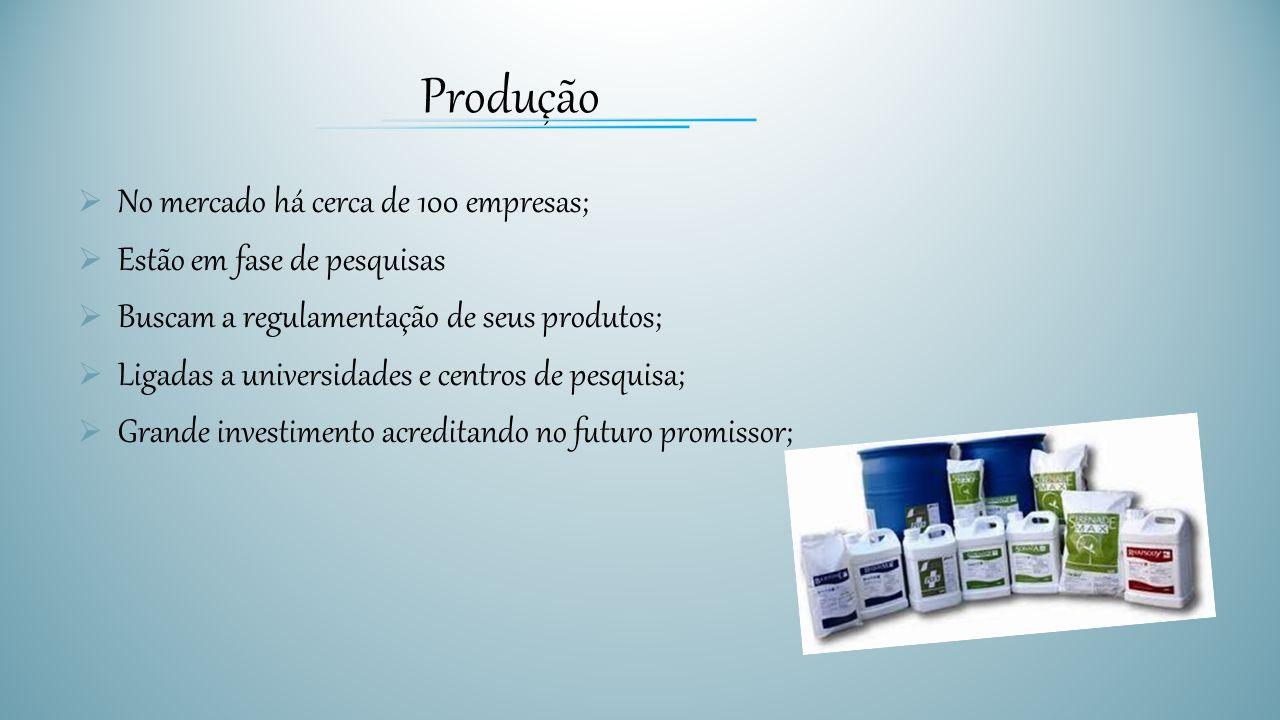 Produção No mercado há cerca de 100 empresas;