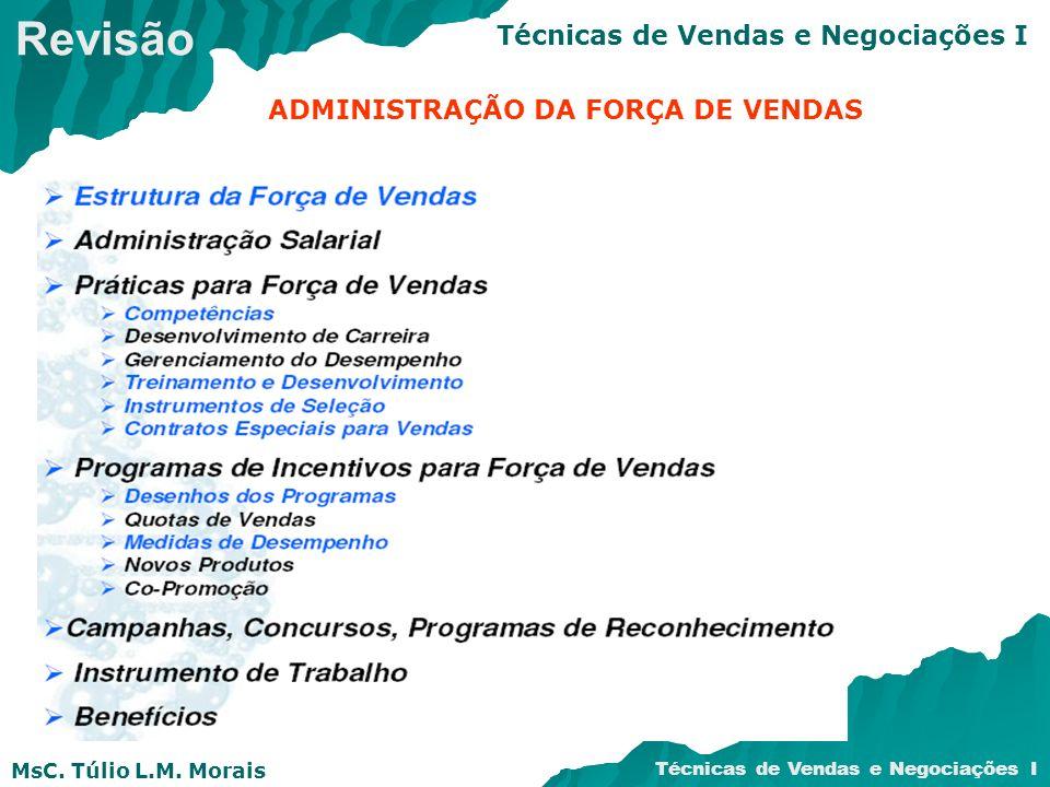 ADMINISTRAÇÃO DA FORÇA DE VENDAS