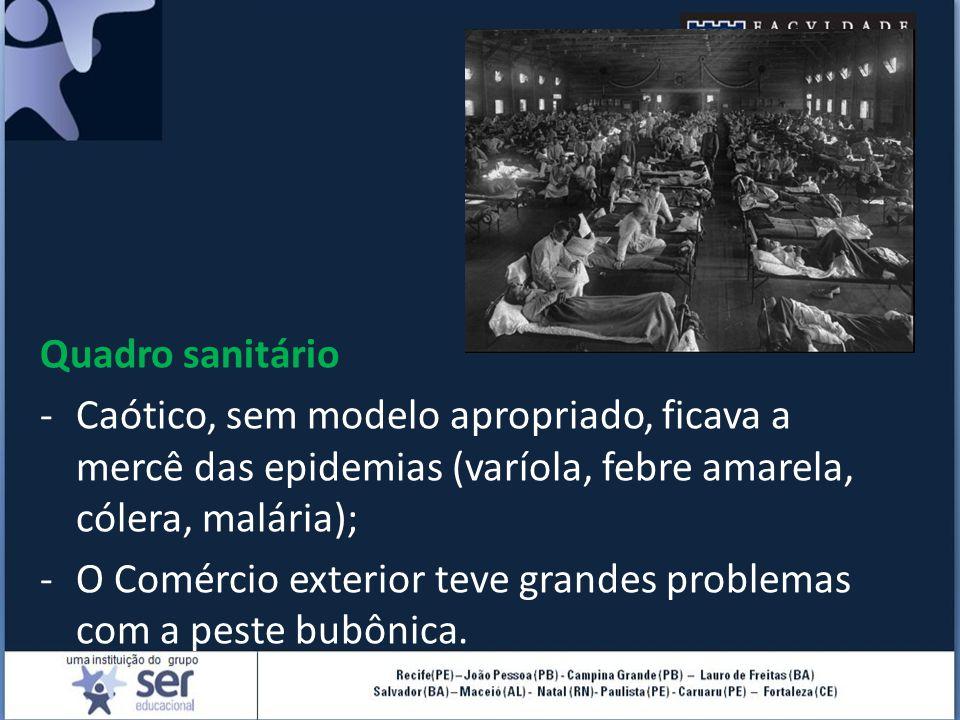 Quadro sanitário Caótico, sem modelo apropriado, ficava a mercê das epidemias (varíola, febre amarela, cólera, malária);