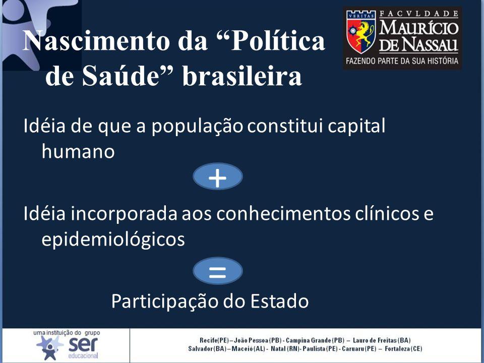 Nascimento da Política de Saúde brasileira