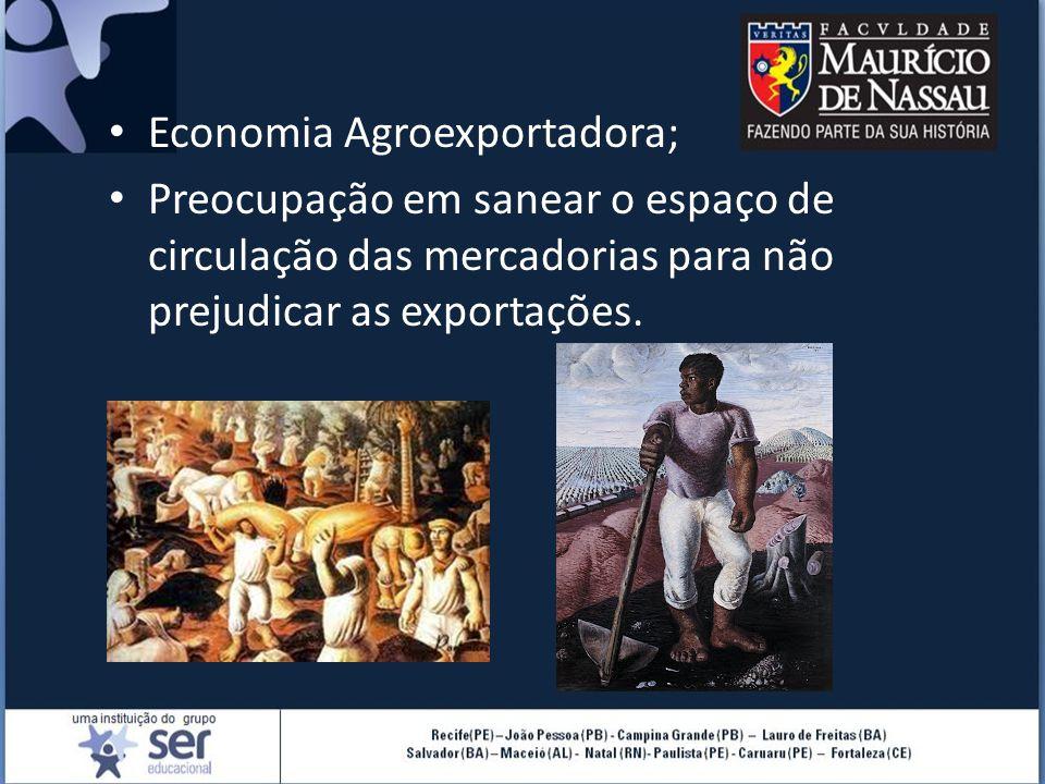 Economia Agroexportadora;