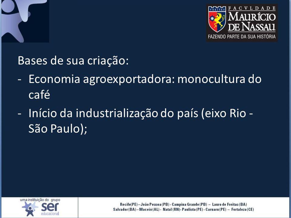 Bases de sua criação: Economia agroexportadora: monocultura do café.