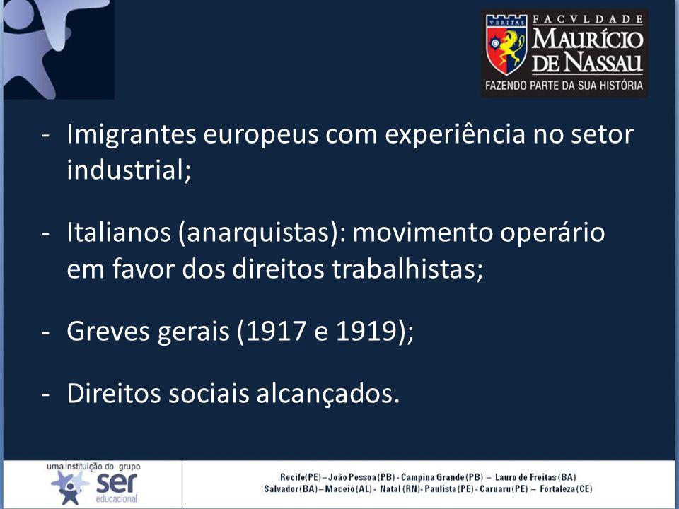 Imigrantes europeus com experiência no setor industrial;