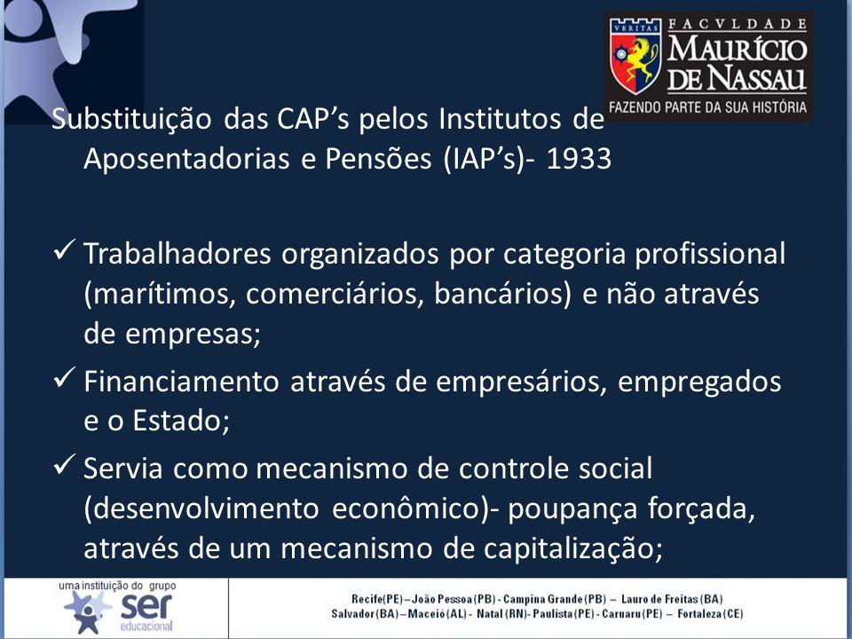 Substituição das CAP's pelos Institutos de Aposentadorias e Pensões (IAP's)- 1933