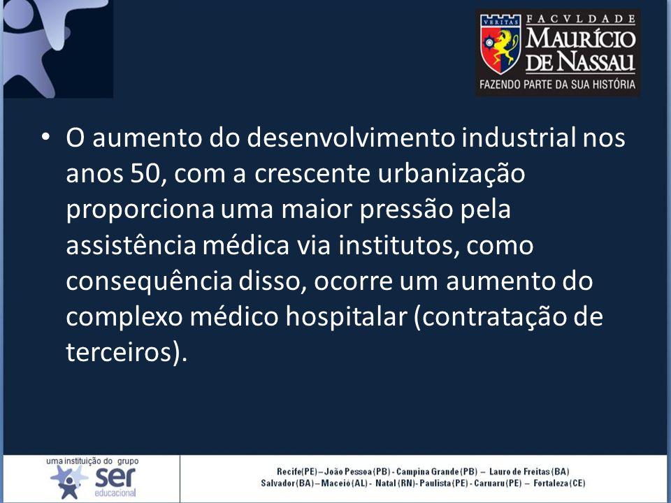 O aumento do desenvolvimento industrial nos anos 50, com a crescente urbanização proporciona uma maior pressão pela assistência médica via institutos, como consequência disso, ocorre um aumento do complexo médico hospitalar (contratação de terceiros).
