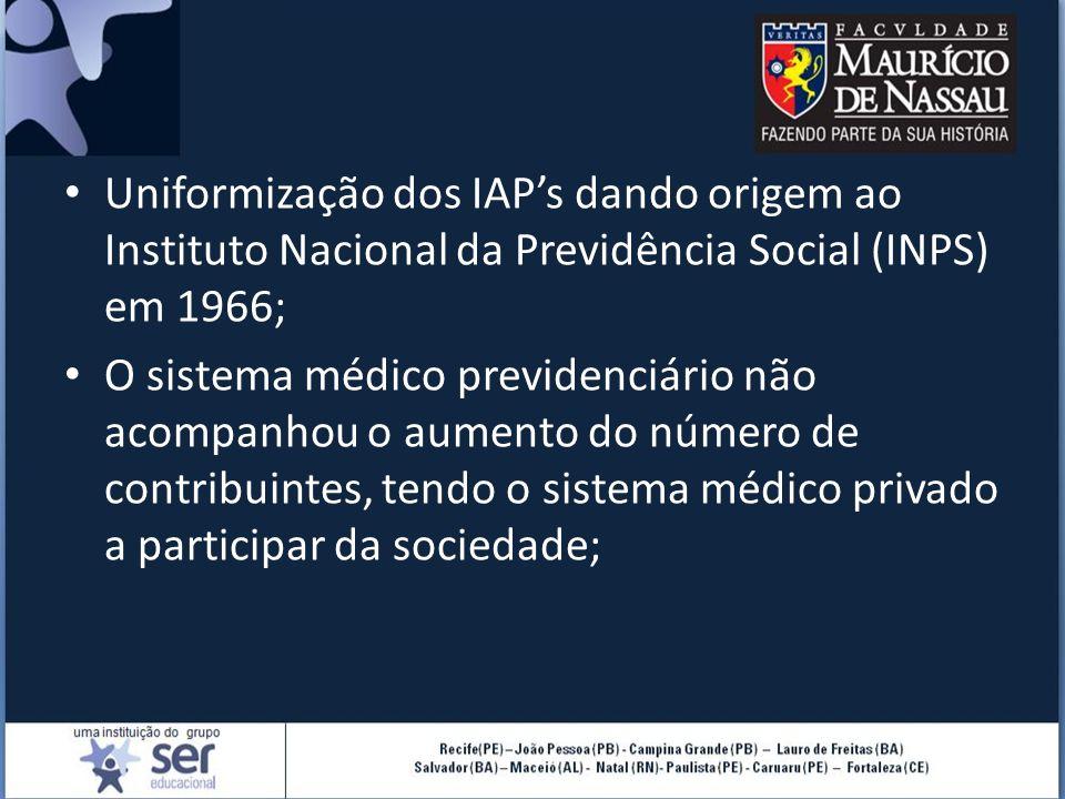 Uniformização dos IAP's dando origem ao Instituto Nacional da Previdência Social (INPS) em 1966;