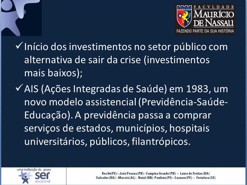 Início dos investimentos no setor público com alternativa de sair da crise (investimentos mais baixos);