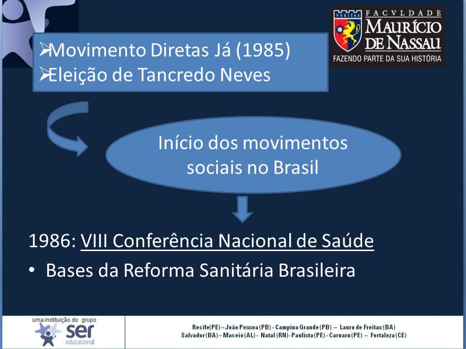 Início dos movimentos sociais no Brasil
