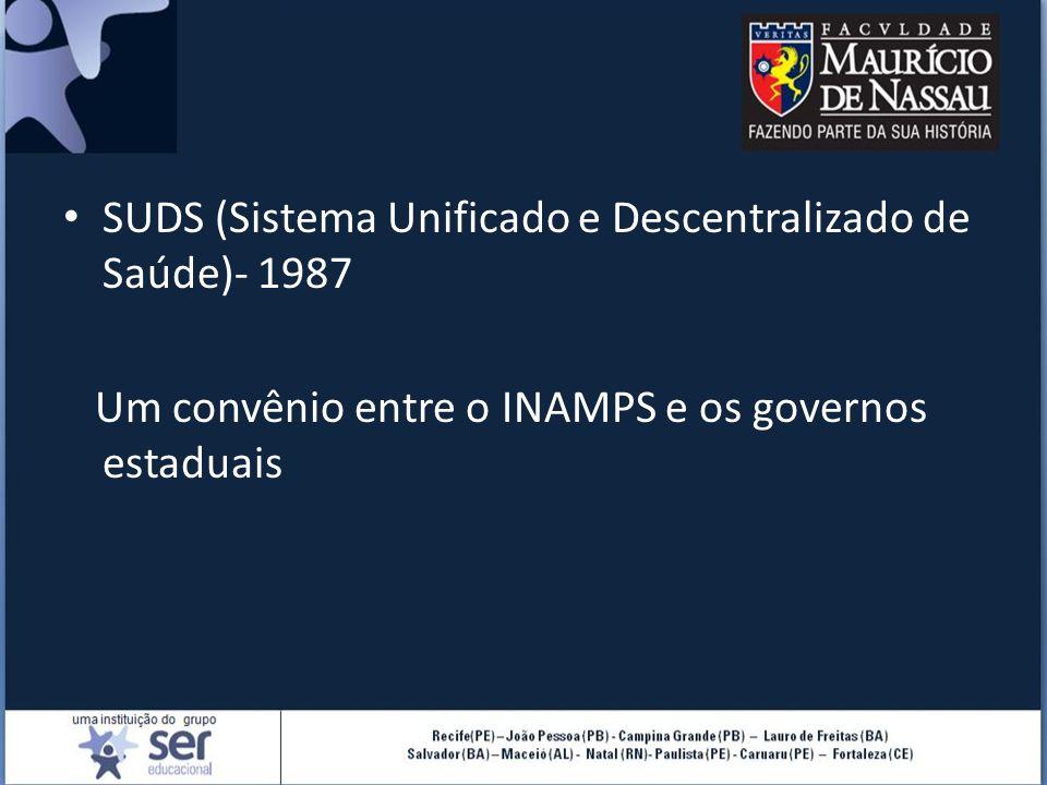 SUDS (Sistema Unificado e Descentralizado de Saúde)- 1987