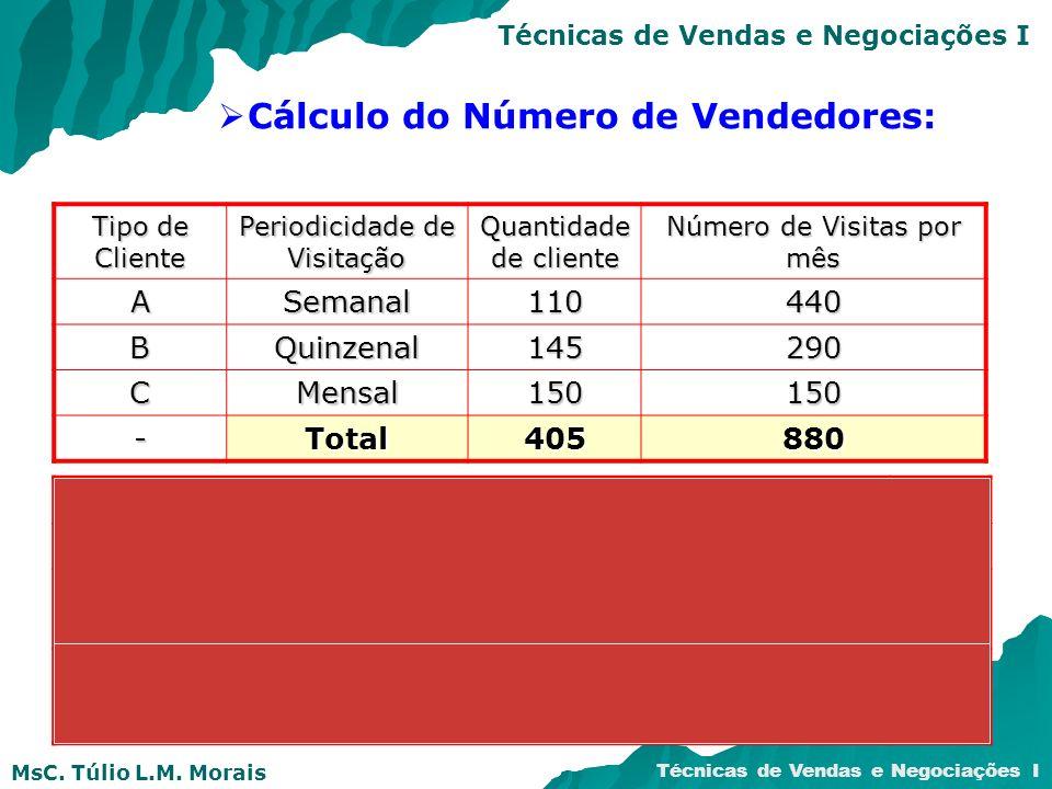 2 Cálculo do Número de Vendedores: A Semanal 110 440 B Quinzenal 145