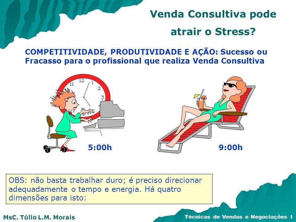 Venda Consultiva pode atrair o Stress