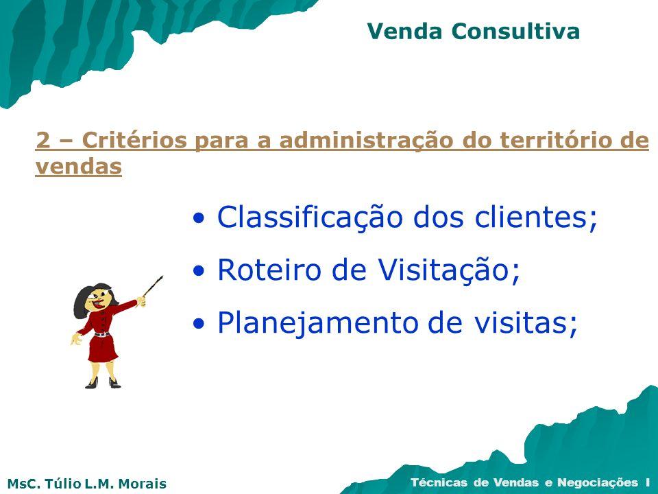 Classificação dos clientes; Roteiro de Visitação;