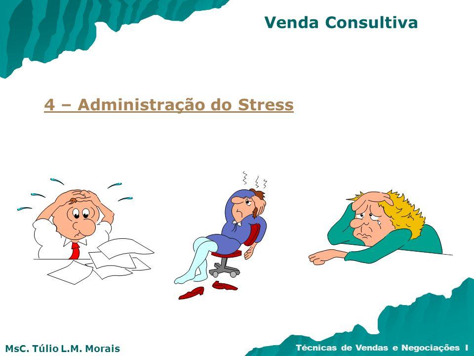Venda Consultiva 4 – Administração do Stress
