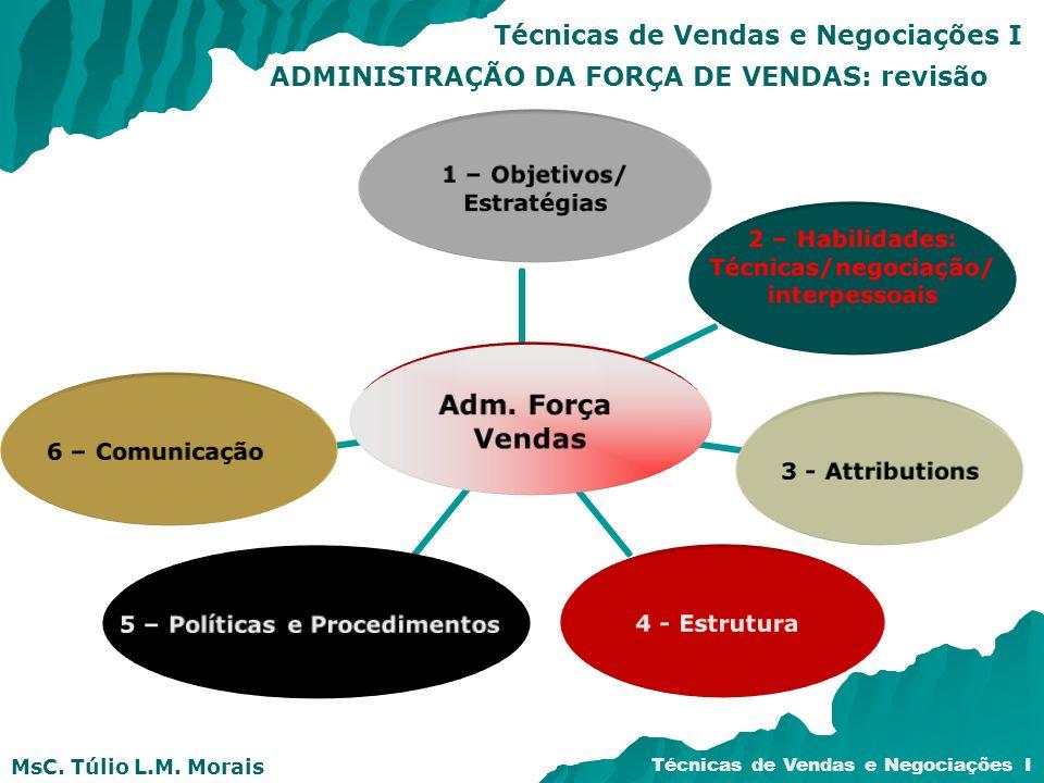 ADMINISTRAÇÃO DA FORÇA DE VENDAS: revisão