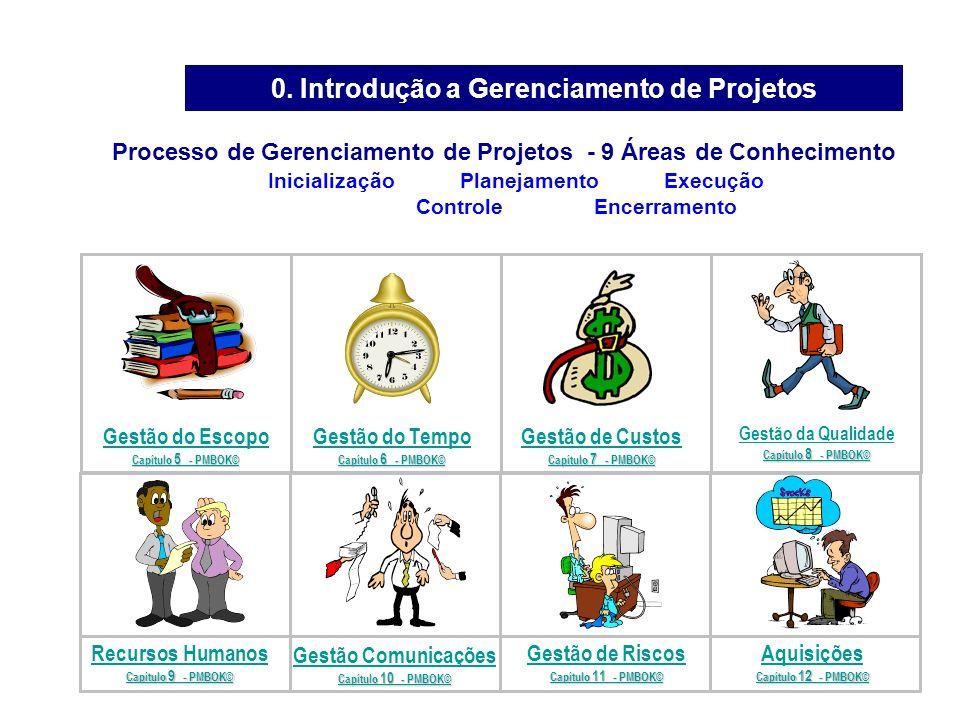 1. Introdução a Gerenciamento de Projetos