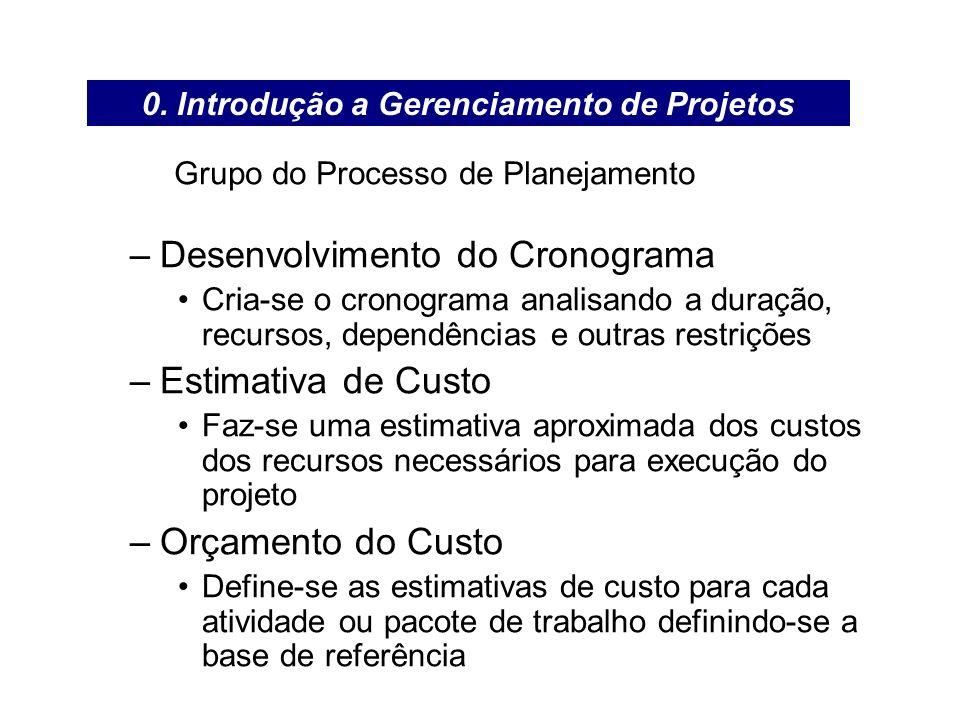 Grupo do Processo de Planejamento