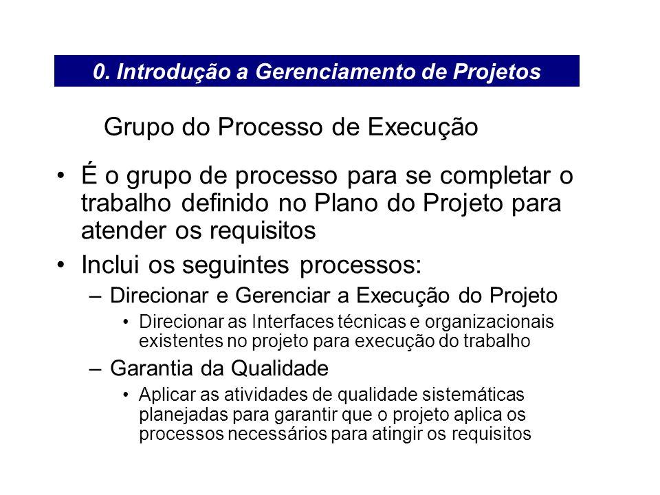 Grupo do Processo de Execução