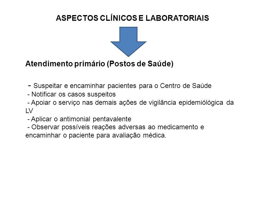 ASPECTOS CLÍNICOS E LABORATORIAIS