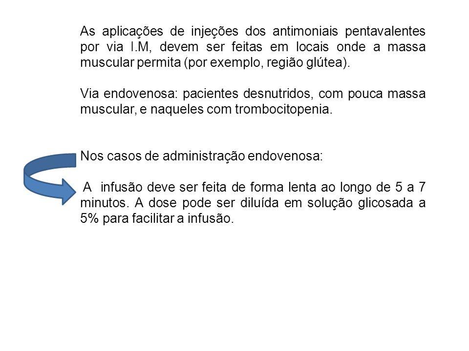 As aplicações de injeções dos antimoniais pentavalentes por via I