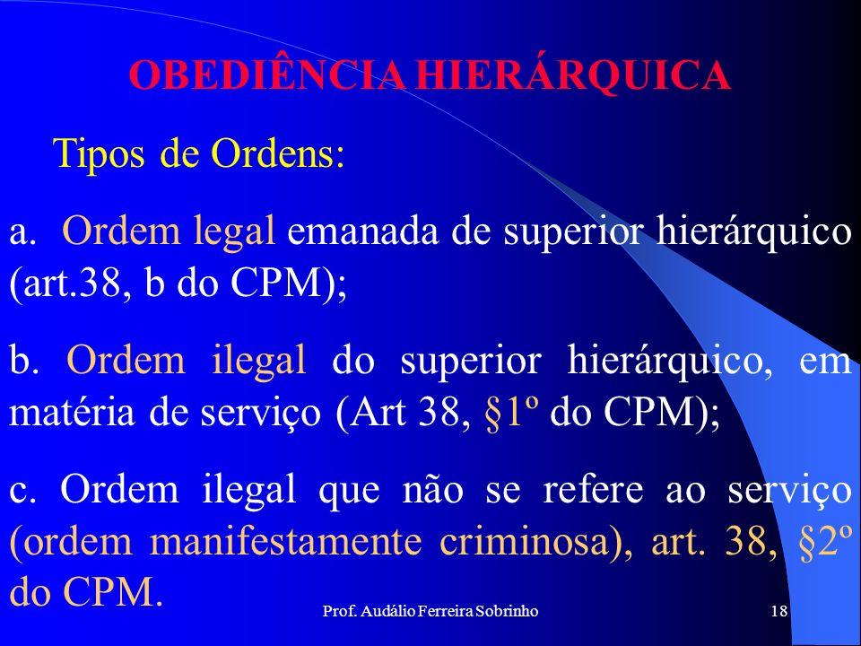 OBEDIÊNCIA HIERÁRQUICA