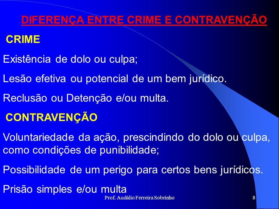 DIFERENÇA ENTRE CRIME E CONTRAVENÇÃO CRIME