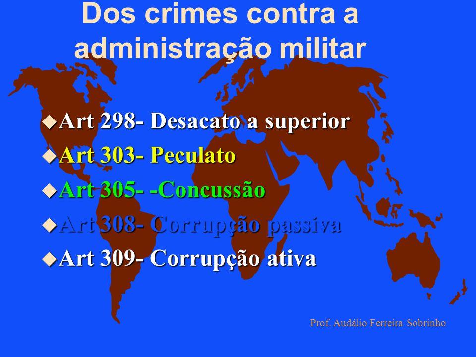 Dos crimes contra a administração militar