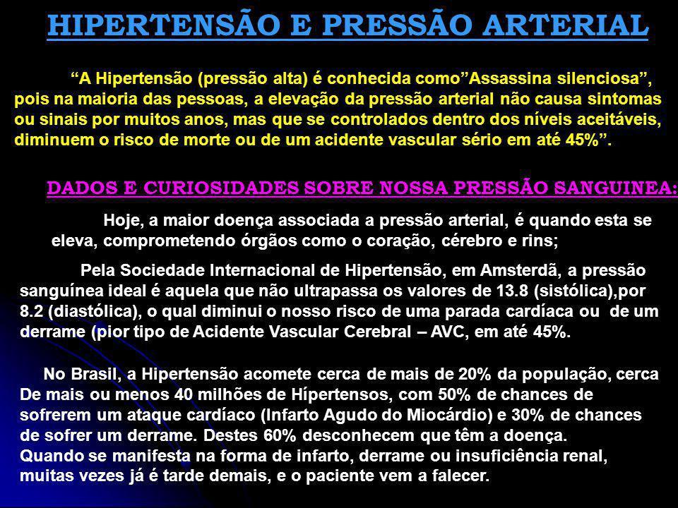 HIPERTENSÃO E PRESSÃO ARTERIAL