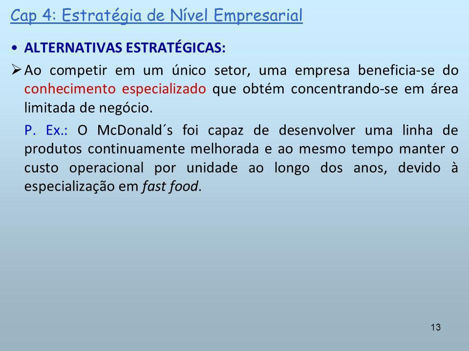 Cap 4: Estratégia de Nível Empresarial