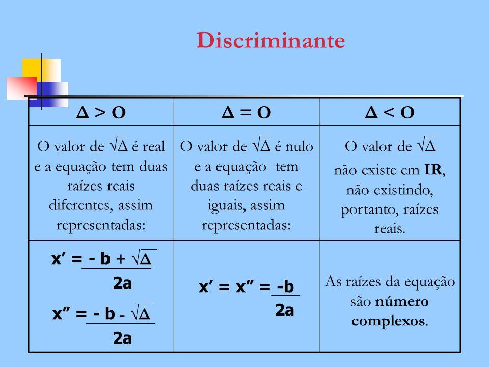 Discriminante Δ > O Δ = O Δ < O
