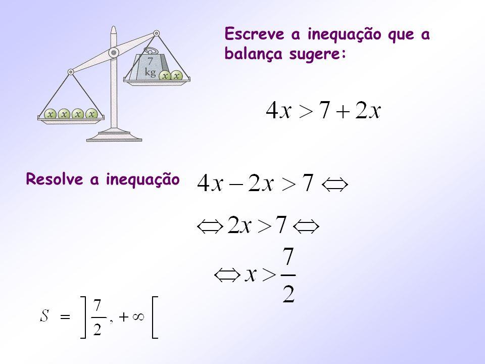 Escreve a inequação que a balança sugere: