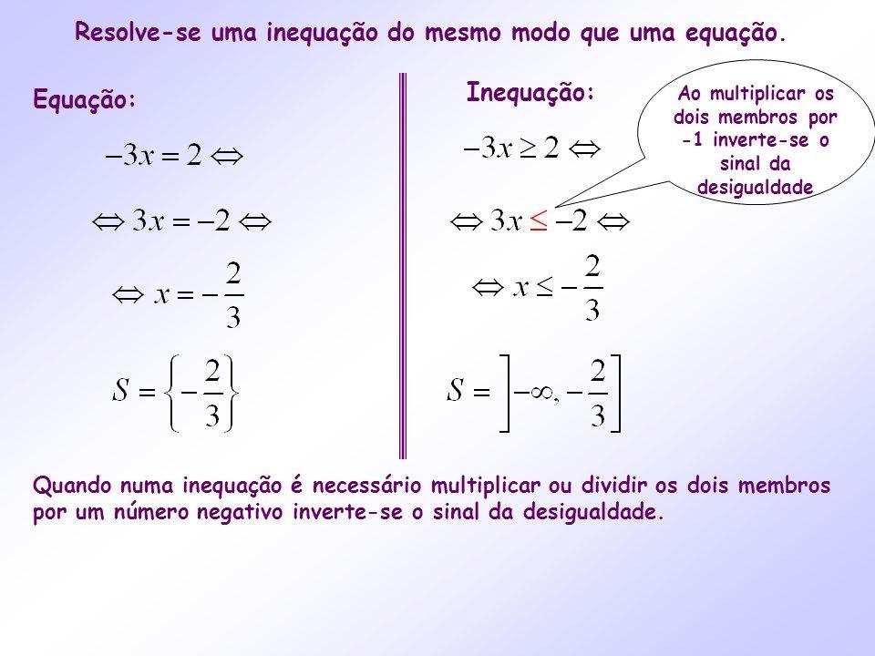 Resolve-se uma inequação do mesmo modo que uma equação.