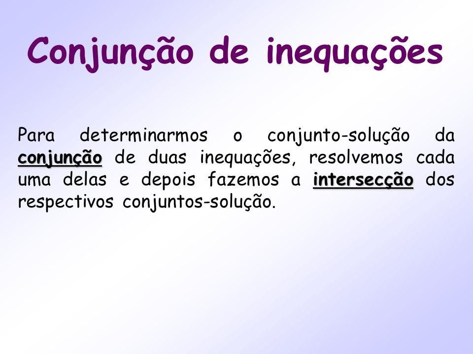 Conjunção de inequações