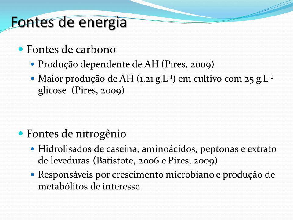 Fontes de energia Fontes de carbono Fontes de nitrogênio