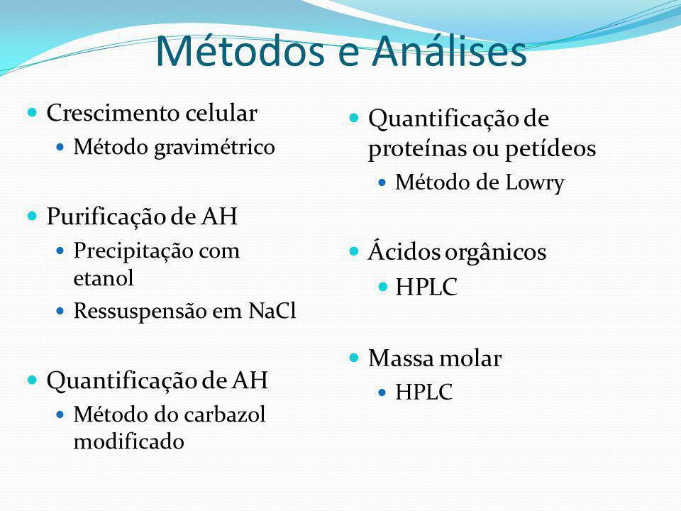 Métodos e Análises Crescimento celular