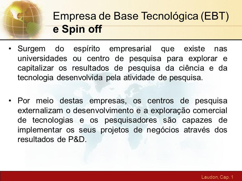 Empresa de Base Tecnológica (EBT) e Spin off
